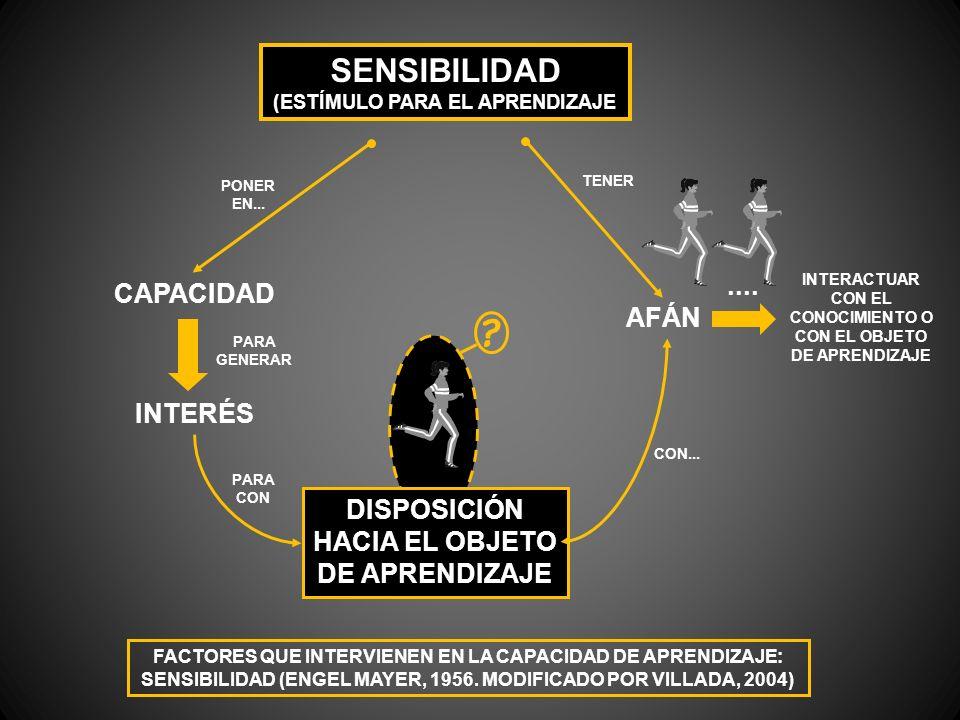 SENSIBILIDAD (ESTÍMULO PARA EL APRENDIZAJE FACTORES QUE INTERVIENEN EN LA CAPACIDAD DE APRENDIZAJE: SENSIBILIDAD (ENGEL MAYER, 1956. MODIFICADO POR VI