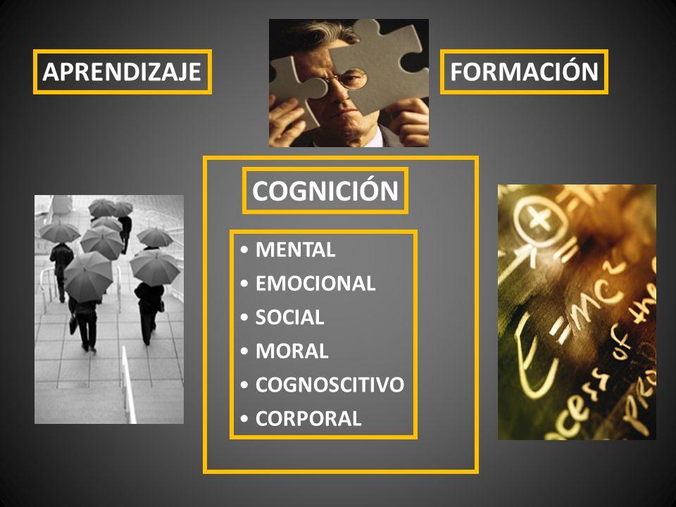 APRENDIZAJEFORMACIÓN MENTAL EMOCIONAL SOCIAL MORAL COGNOSCITIVO CORPORAL COGNICIÓN