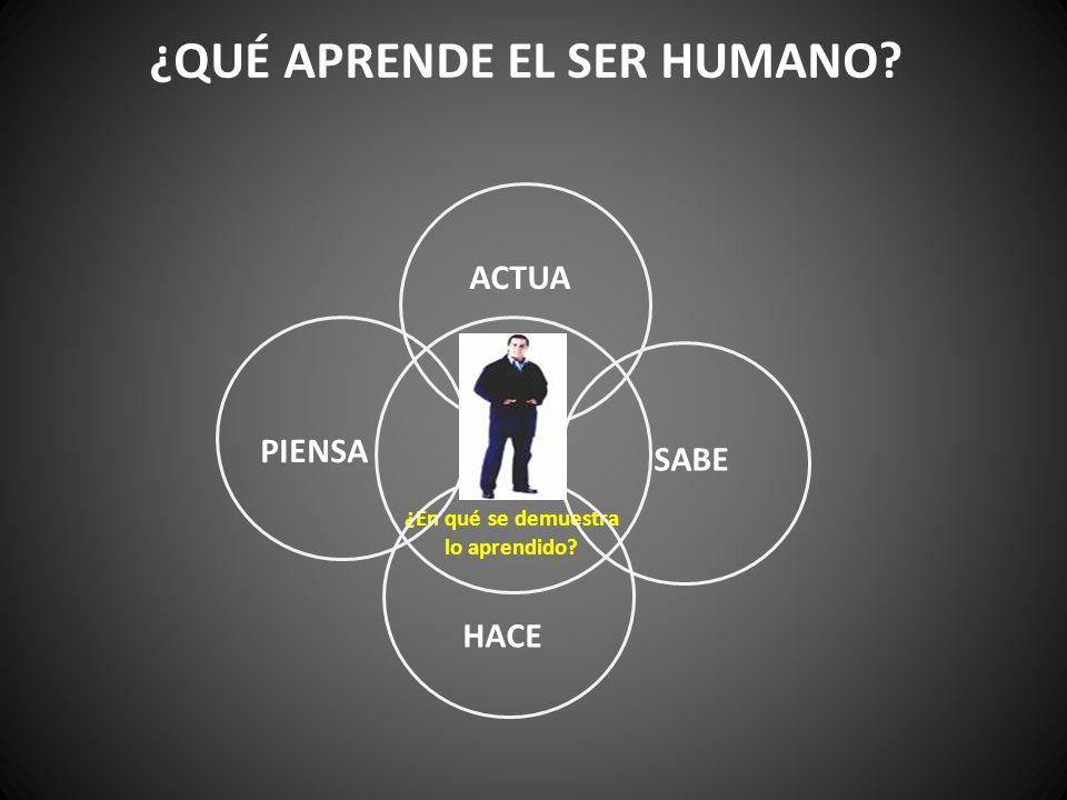 ¿QUÉ APRENDE EL SER HUMANO? ¿En qué se demuestra lo aprendido? PIENSA SABE ACTUA HACE