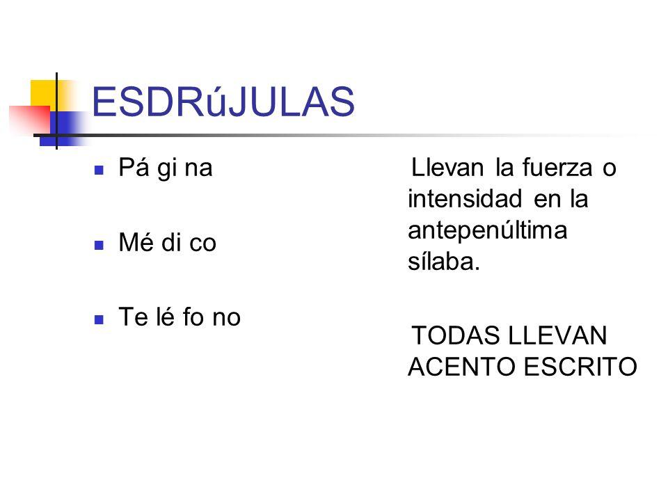 REGLA DE ACENTUACIóN Todas las palabras que terminen en vocal (a,e,i,o,u) o consonante N y S.
