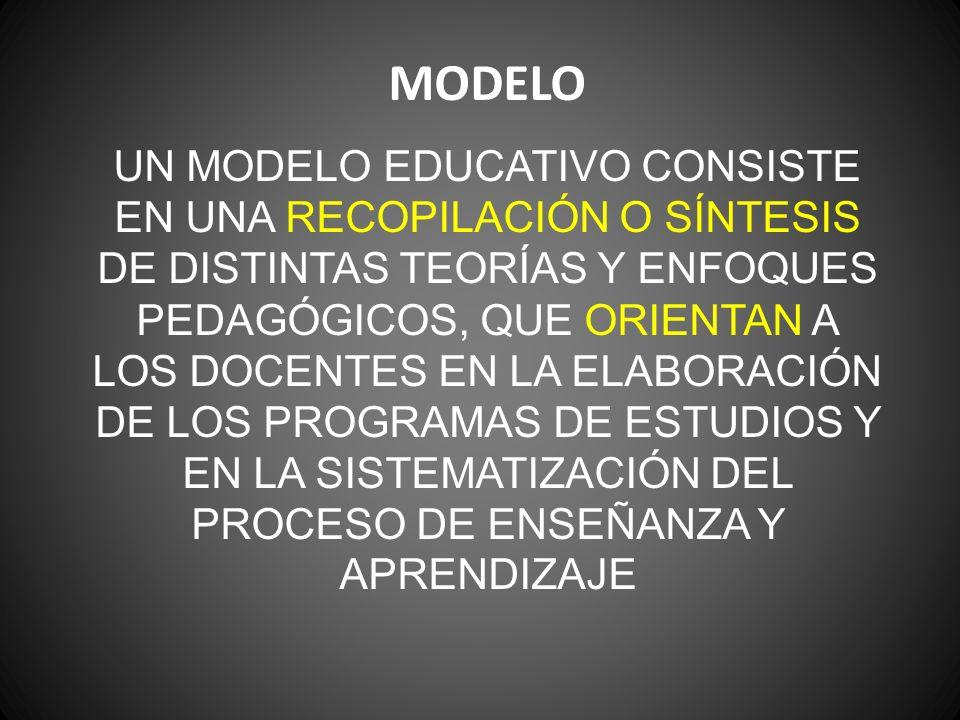 MODELO UN MODELO EDUCATIVO ES UN PATRÓN CONCEPTUAL A TRAVÉS DEL CUAL SE ESQUEMATIZAN LAS PARTES Y LOS ELEMENTOS DE UN PROGRAMA DE ESTUDIOS.