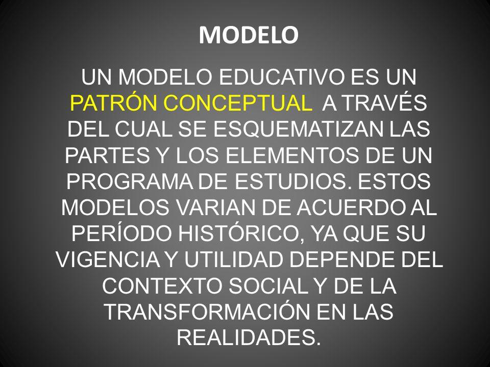 MODELO UN MODELO EDUCATIVO CONVENCIONAL CONTEMPLA LA FIGURA DEL PROFESOR (QUE CUMPLE UN PAPEL ACTIVO), EL MÉTODO (LA CLASE DE TIPO CONFERENCIA), EL ALUMNO (CON UN PAPEL RECEPTIVO) Y LA INFORMACIÓN (LOS CONTENIDOS PRESENTADOS COMO DISTINTOS TEMAS).