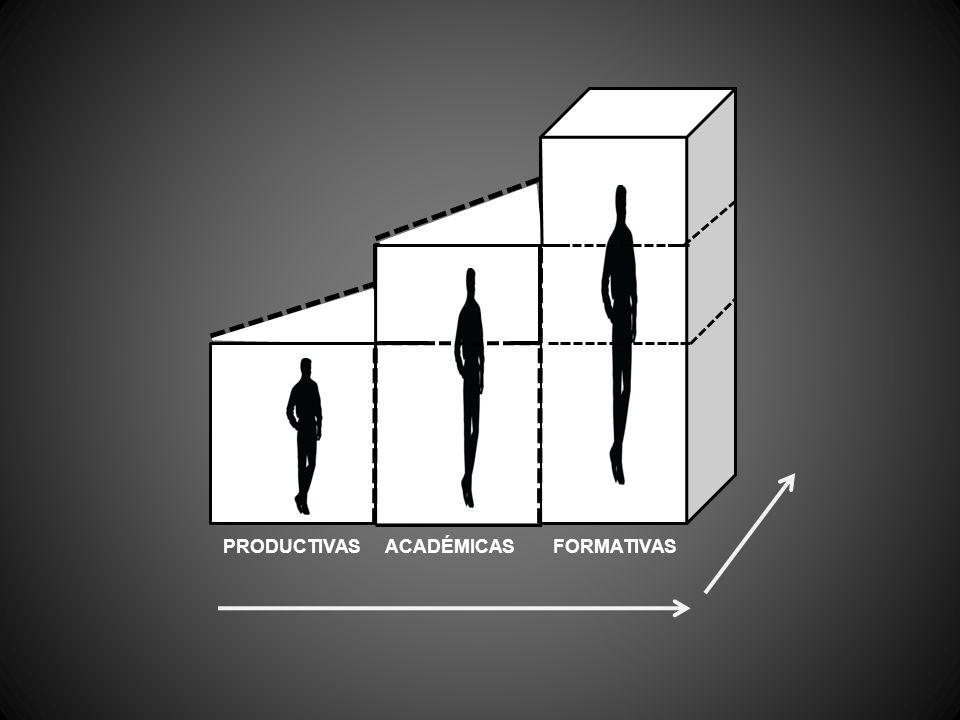 … la educación, tal como la conocemos a partir de las escuelas, incluye, necesariamente, al menos cuatro procesos distintos.
