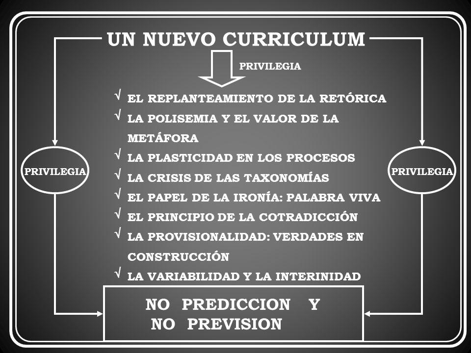 CURRICULUM PREVISIVONO PREVISIVO CONFORT METAFÍSICO DINASTIA DE LOS ISMOS SISTEMAS CONVENCIONALES COMPROMISO CON LOS DOGMAS COMPROMISO CON UN LÉXICO COMPROMISO CON UNOS PRINCIPIOS MODELO ORDENADO DEL MUNDO FUNDAMENTO EN EL RACIONALISMO TRIBUTO A LA ILUSTRACIÓN PROGRESO EN LA SOCIEDAD SE FUNDAMENTA EN SISTEMAS FLEXIBLES SISTEMAS ABIERTOS REPLANTEAMIENTO DE LA RETÓRICA VALOR DE LAS METÁFORAS PLURILINGÜISMO DE LA COMUNICACIÓN POLIFONIA COMUNICACIONAL LIBERACIÓN DEL DISCURSO FILOSÓFICO DE ESTILO PLANO PLASTICIDAD COGNITIVA CONFLÚCTUA LA SOCIEDAD DE CONSUMO PRIMERA PARTE ENTRE