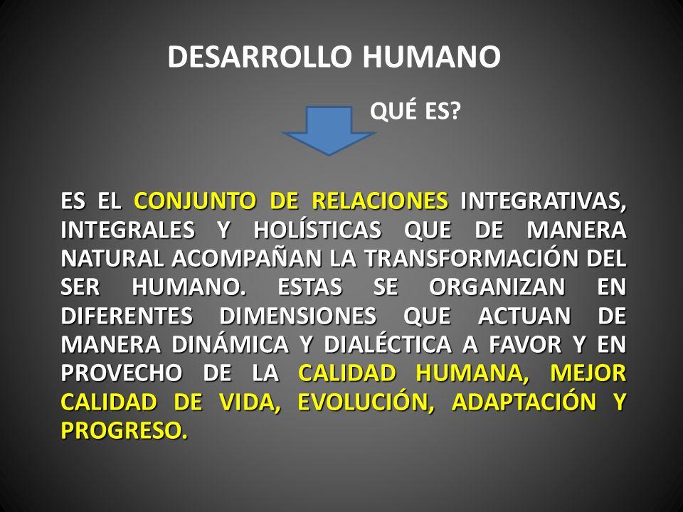 DESARROLLO HUMANO PROCESO DE CONSTRUCCIÓN CAPACIDADES Y POTENCIALIDADES SER HUMANO INDIVIDUAL COLECTIVO