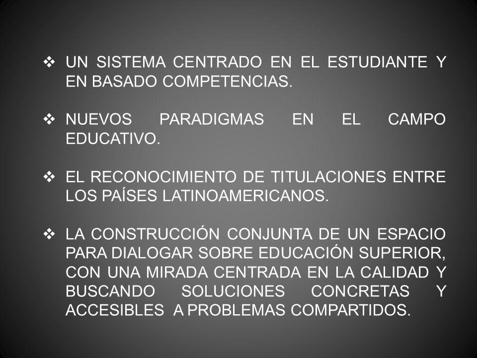 UN SISTEMA CENTRADO EN EL ESTUDIANTE Y EN BASADO COMPETENCIAS.