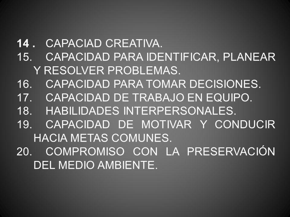 14. CAPACIAD CREATIVA. 15. CAPACIDAD PARA IDENTIFICAR, PLANEAR Y RESOLVER PROBLEMAS.