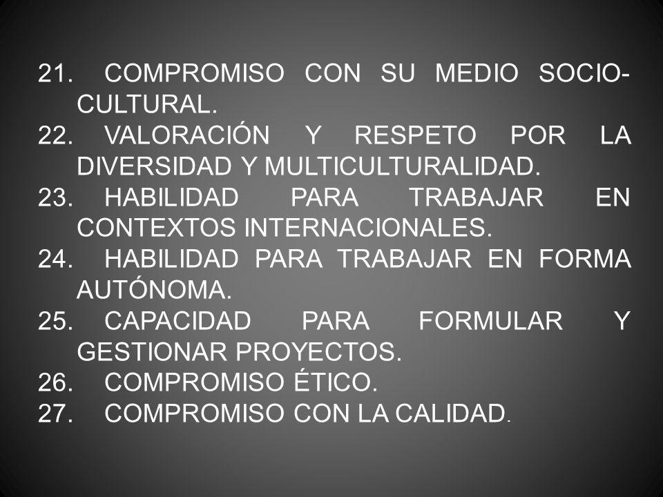 21. COMPROMISO CON SU MEDIO SOCIO- CULTURAL. 22.