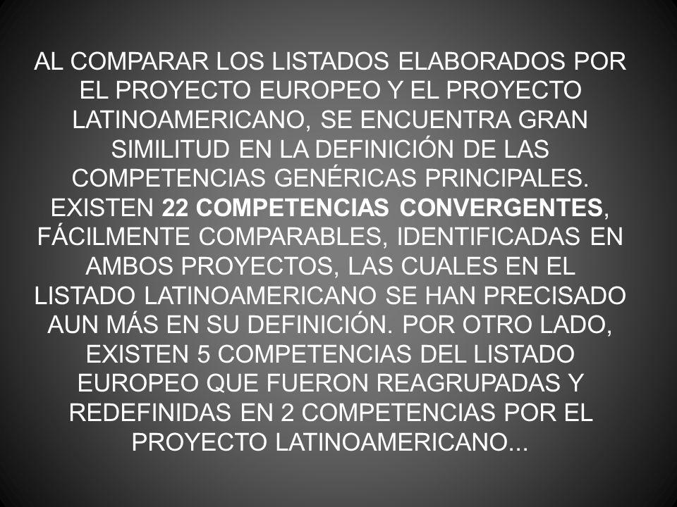 AL COMPARAR LOS LISTADOS ELABORADOS POR EL PROYECTO EUROPEO Y EL PROYECTO LATINOAMERICANO, SE ENCUENTRA GRAN SIMILITUD EN LA DEFINICIÓN DE LAS COMPETENCIAS GENÉRICAS PRINCIPALES.