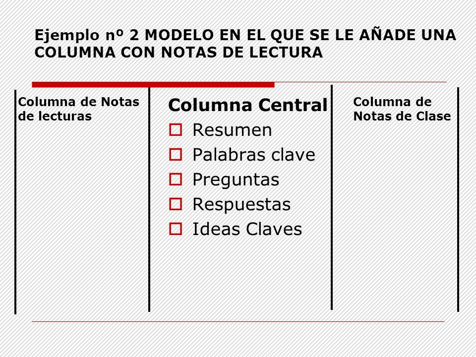 Columna de Notas de lecturas Columna Central Resumen Palabras clave Preguntas Respuestas Ideas Claves Ejemplo nº 2 MODELO EN EL QUE SE LE AÑADE UNA CO
