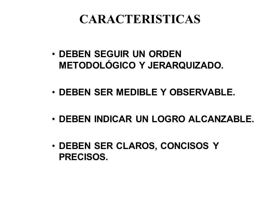 CARACTERISTICAS DEBEN SEGUIR UN ORDEN METODOLÓGICO Y JERARQUIZADO.