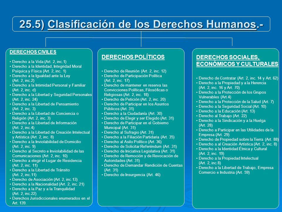 25.5) Clasificación de los Derechos Humanos.- DERECHOS CIVILES Derecho a la Vida (Art. 2, inc.1) Derecho a la Identidad, Integridad Moral Psíquica y F