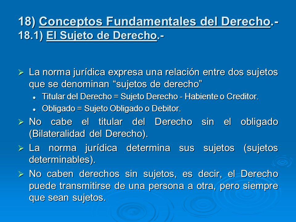 18) Conceptos Fundamentales del Derecho.- 18.1) El Sujeto de Derecho.- La norma jurídica expresa una relación entre dos sujetos que se denominan sujet
