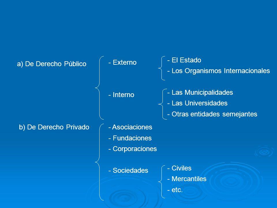 a) De Derecho Público b) De Derecho Privado - Externo - Interno - Asociaciones - Fundaciones - Corporaciones - Sociedades - El Estado - Los Organismos