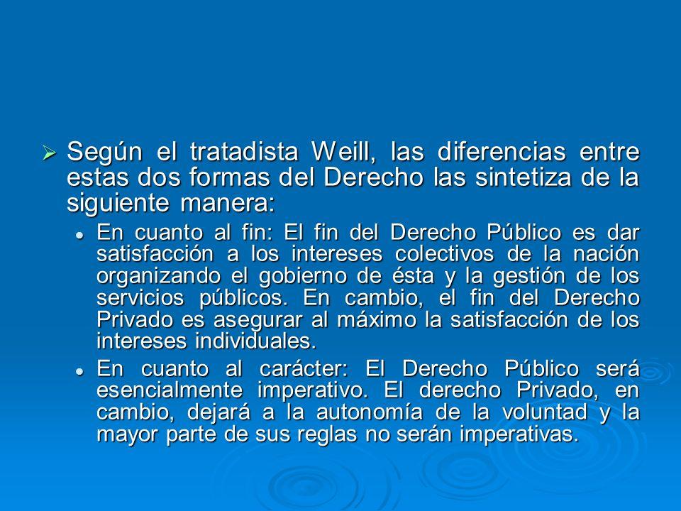Según el tratadista Weill, las diferencias entre estas dos formas del Derecho las sintetiza de la siguiente manera: Según el tratadista Weill, las dif