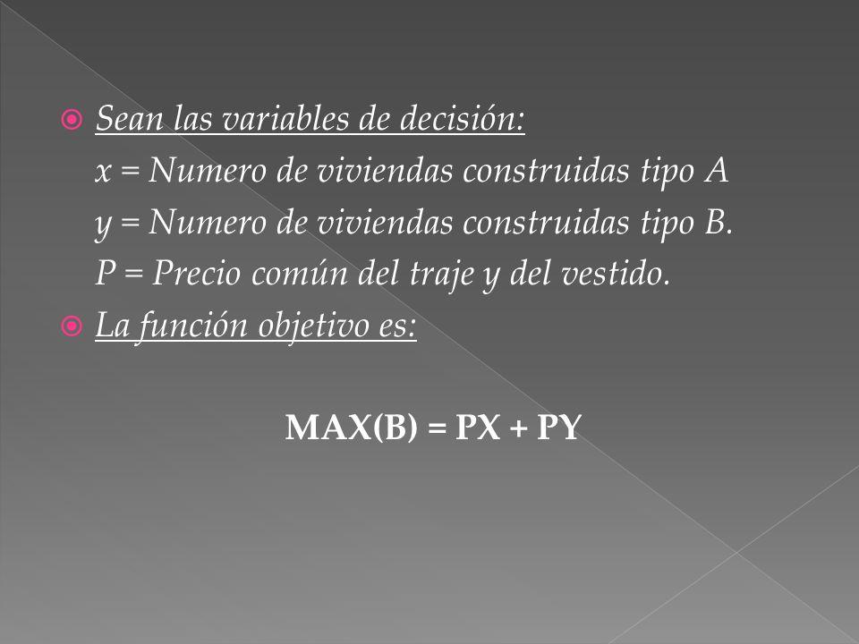 Sean las variables de decisión: x = Numero de viviendas construidas tipo A y = Numero de viviendas construidas tipo B. P = Precio común del traje y de