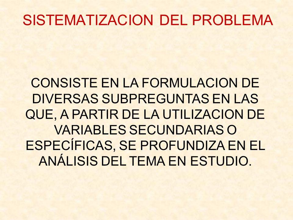 SISTEMATIZACION DEL PROBLEMA CONSISTE EN LA FORMULACION DE DIVERSAS SUBPREGUNTAS EN LAS QUE, A PARTIR DE LA UTILIZACION DE VARIABLES SECUNDARIAS O ESP