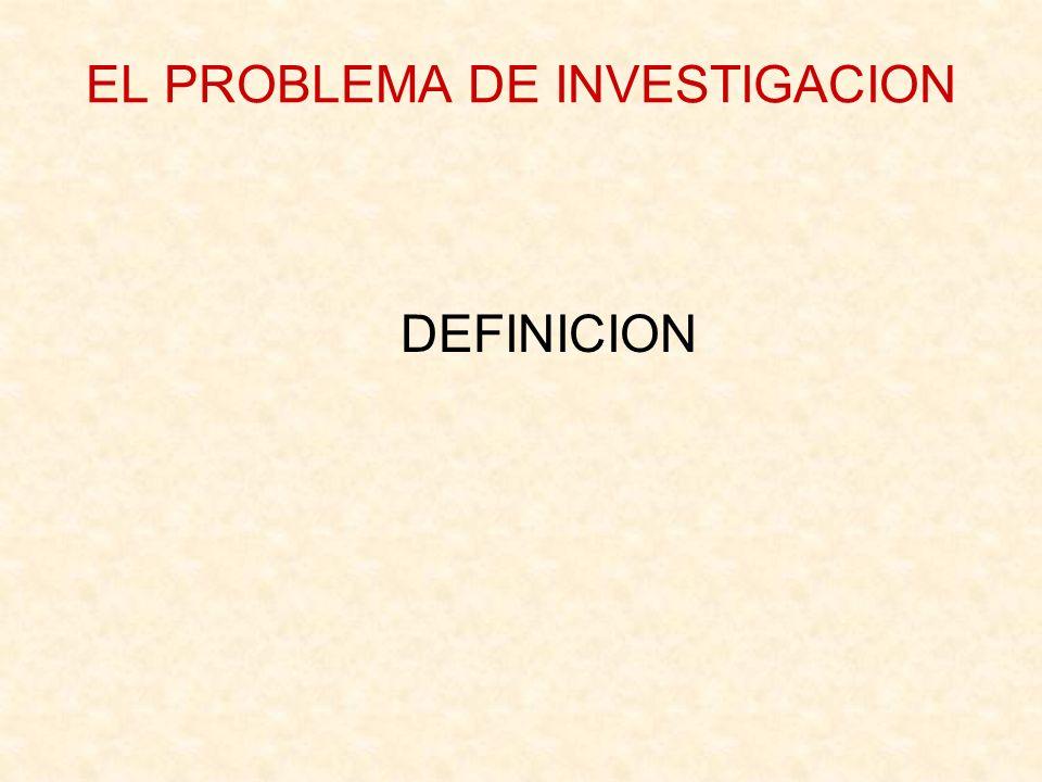 SURGIMIENTO PROBLEMA 1.EXISTE UN VACIO EN EL CONOCIMIENTO 2.EXISTEN RESULTADOS CONTRADICTORIOS 3.EXISTE UN HECHO QUE ES VARIABLE 4.EXPLORACIÓN DE TEORÍAS Y MÉTODOS PROCEDENTES DE OTRAS DISCIPLINAS.