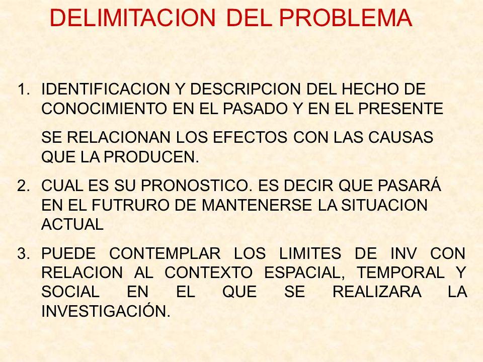 1.IDENTIFICACION Y DESCRIPCION DEL HECHO DE CONOCIMIENTO EN EL PASADO Y EN EL PRESENTE SE RELACIONAN LOS EFECTOS CON LAS CAUSAS QUE LA PRODUCEN. 2.CUA