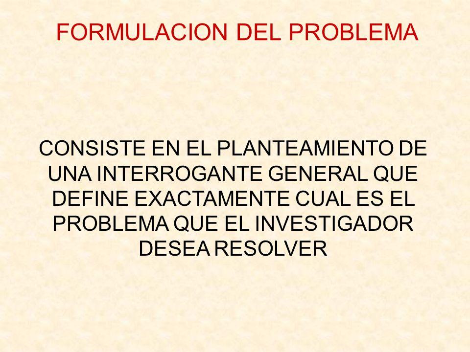 FORMULACION DE LA PREGUNTA 1.DEBE REDACTARSE EN FORMA DIRECTA, CLARA Y SENCILLA ¿QUÉ EFECTOS TENDRÁ….