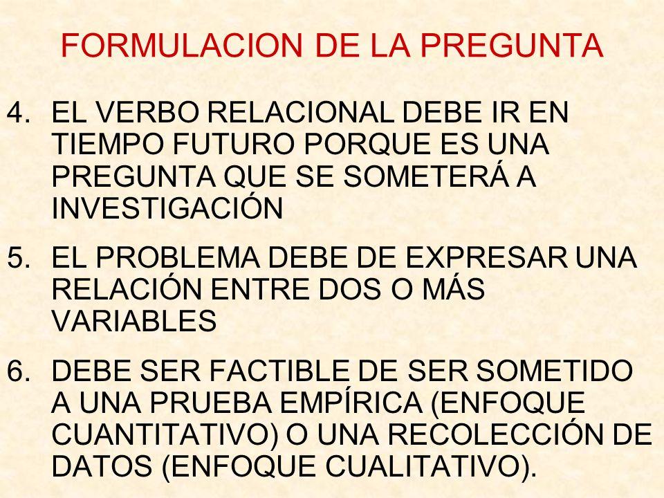 FORMULACION DE LA PREGUNTA 7.EVITAR LA AMBIGÜEDAD 8.EVITAR LA REDUNDANCIA 9.ORDENAR LAS PREGUNTAS SEGÚN SU RELEVANCIA 10.NO DEBE LLEVAR A SER RESPONDIDA CON UN SI O UN NO 11.DEBE REFERIRSE A UN SOLO PROBLEMA 12.DEBE VINCULARSE CON LA DELIMITACION DEL PROBLEMA, EL MARCO ESPACIAL, TEMPORAL Y SOCIAL