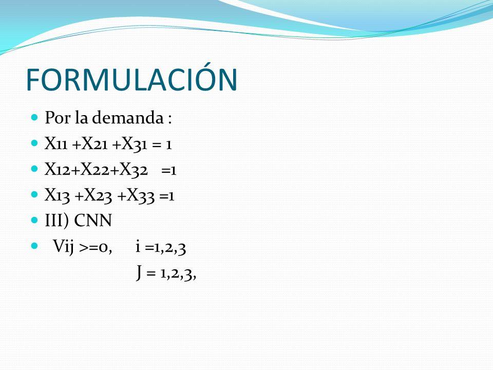 FORMULACIÓN Por la demanda : X11 +X21 +X31 = 1 X12+X22+X32 =1 X13 +X23 +X33 =1 III) CNN Vij >=0, i =1,2,3 J = 1,2,3,