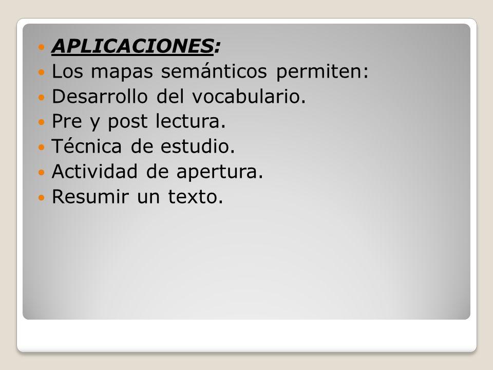 APLICACIONES: Los mapas semánticos permiten: Desarrollo del vocabulario. Pre y post lectura. Técnica de estudio. Actividad de apertura. Resumir un tex