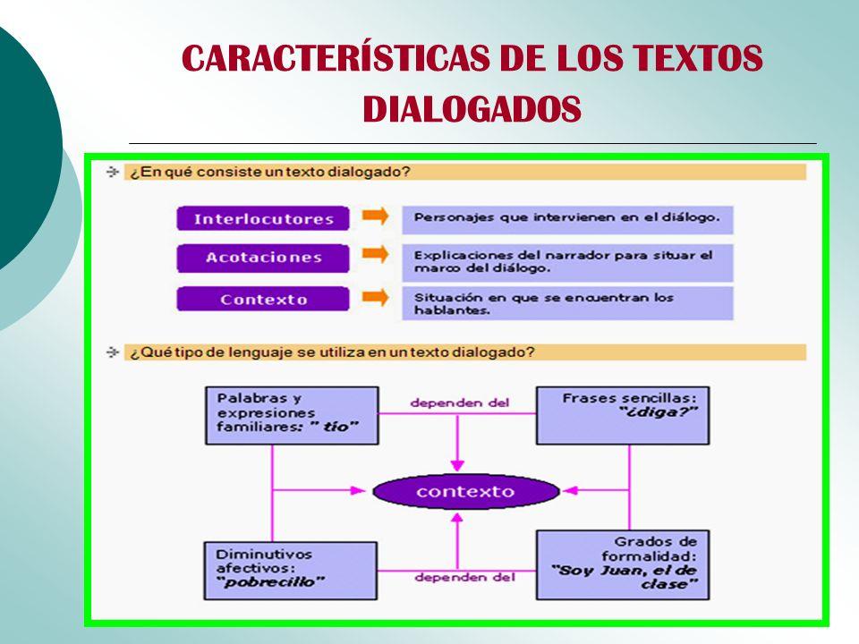 CARACTERÍSTICAS DE LOS TEXTOS DIALOGADOS