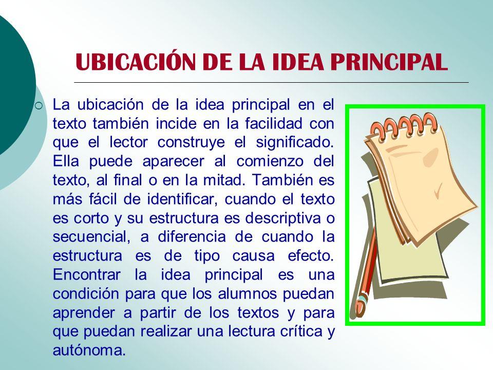 La ubicación de la idea principal en el texto también incide en la facilidad con que el lector construye el significado. Ella puede aparecer al comien