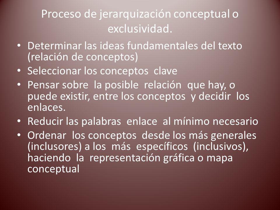 Proceso de jerarquización conceptual o exclusividad. Determinar las ideas fundamentales del texto (relación de conceptos) Seleccionar los conceptos cl