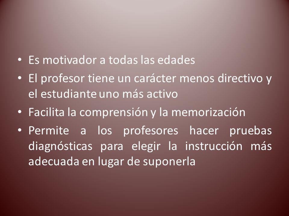 Es motivador a todas las edades El profesor tiene un carácter menos directivo y el estudiante uno más activo Facilita la comprensión y la memorización