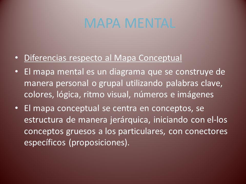 MAPA MENTAL Diferencias respecto al Mapa Conceptual El mapa mental es un diagrama que se construye de manera personal o grupal utilizando palabras cla