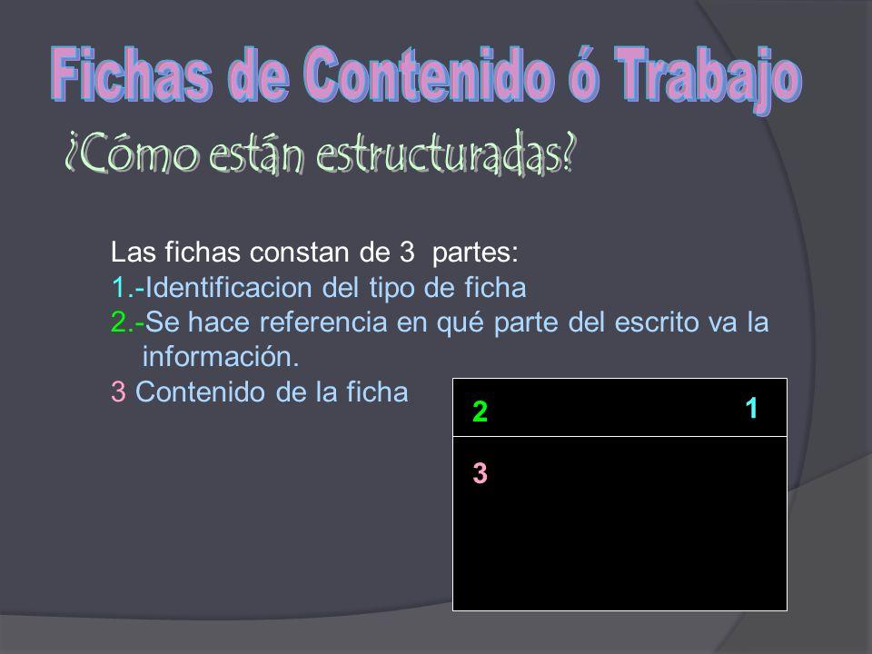 Tipos de Fichas de Contenido Textuales De Definiciones De Comentario Personal De Resumen