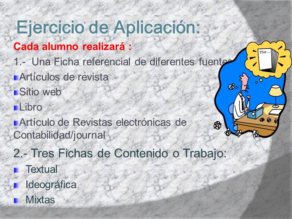 Ejercicio de Aplicación: 2.- Tres Fichas de Contenido o Trabajo: Textual Ideográfica Mixtas Cada alumno realizará : 1.- Una Ficha referencial de difer