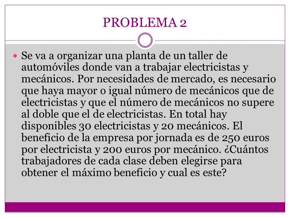 PROBLEMA 2 Se va a organizar una planta de un taller de automóviles donde van a trabajar electricistas y mecánicos. Por necesidades de mercado, es nec