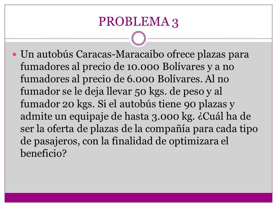 PROBLEMA 3 Un autobús Caracas-Maracaibo ofrece plazas para fumadores al precio de 10.000 Bolívares y a no fumadores al precio de 6.000 Bolívares. Al n