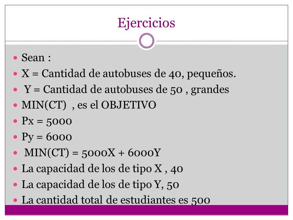 Sean : X = Cantidad de autobuses de 40, pequeños. Y = Cantidad de autobuses de 50, grandes MIN(CT), es el OBJETIVO Px = 5000 Py = 6000 MIN(CT) = 5000X