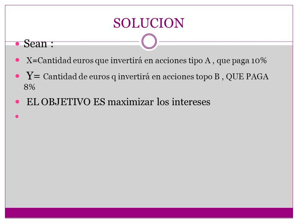 Sean : X=Cantidad euros que invertirá en acciones tipo A, que paga 10% Y= Cantidad de euros q invertirá en acciones topo B, QUE PAGA 8% EL OBJETIVO ES
