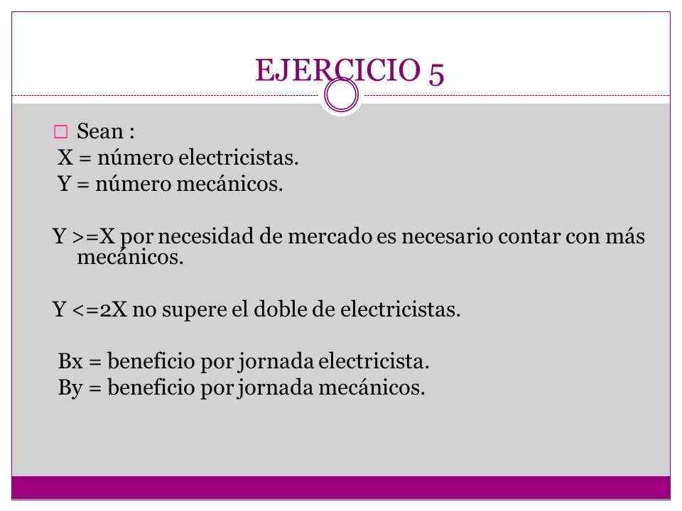 EJERCICIO 5 Sean : X = número electricistas. Y = número mecánicos. Y >=X por necesidad de mercado es necesario contar con más mecánicos. Y <=2X no sup
