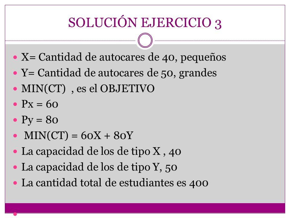 X= Cantidad de autocares de 40, pequeños Y= Cantidad de autocares de 50, grandes MIN(CT), es el OBJETIVO Px = 60 Py = 80 MIN(CT) = 60X + 80Y La capaci