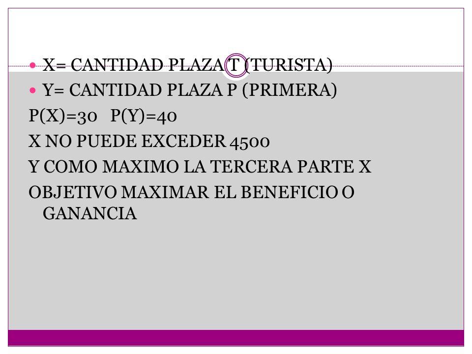 X= CANTIDAD PLAZA T (TURISTA) Y= CANTIDAD PLAZA P (PRIMERA) P(X)=30 P(Y)=40 X NO PUEDE EXCEDER 4500 Y COMO MAXIMO LA TERCERA PARTE X OBJETIVO MAXIMAR