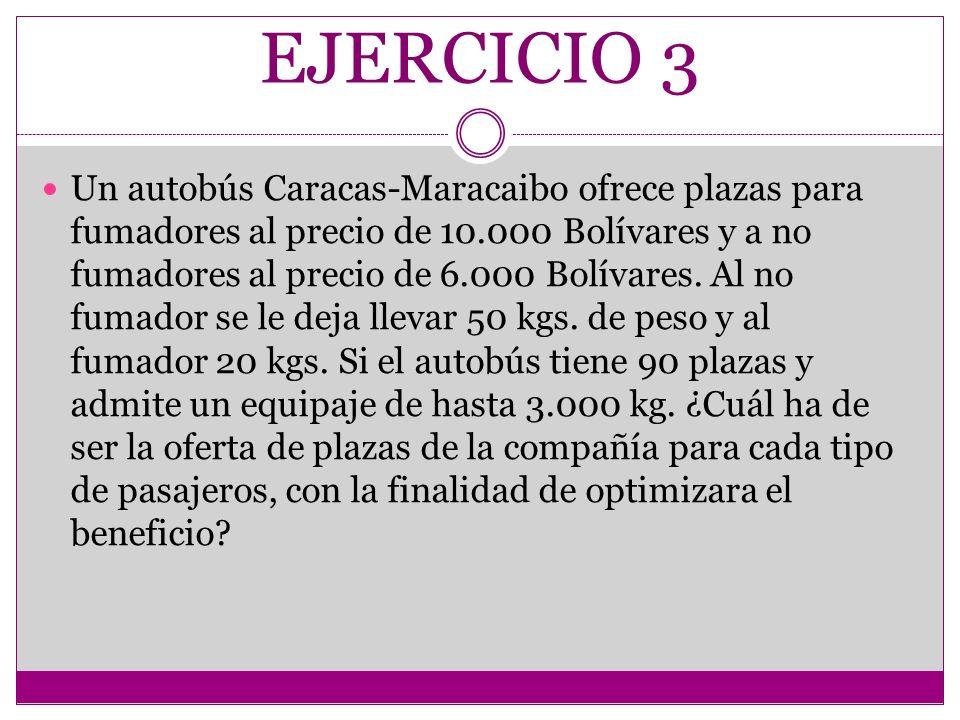 EJERCICIO 3 Un autobús Caracas-Maracaibo ofrece plazas para fumadores al precio de 10.000 Bolívares y a no fumadores al precio de 6.000 Bolívares. Al