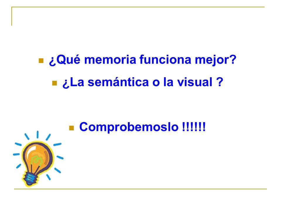 ¿Qué memoria funciona mejor? ¿La semántica o la visual ? Comprobemoslo !!!!!!
