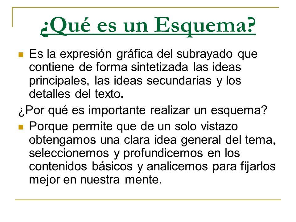 ¿Qué es un Esquema? Es la expresión gráfica del subrayado que contiene de forma sintetizada las ideas principales, las ideas secundarias y los detalle