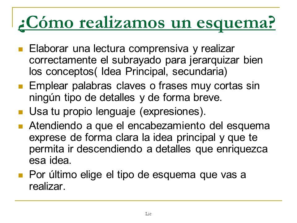 Lic ¿Cómo realizamos un esquema? Elaborar una lectura comprensiva y realizar correctamente el subrayado para jerarquizar bien los conceptos( Idea Prin