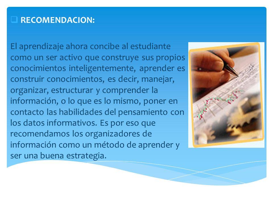 RECOMENDACION: El aprendizaje ahora concibe al estudiante como un ser activo que construye sus propios conocimientos inteligentemente, aprender es con