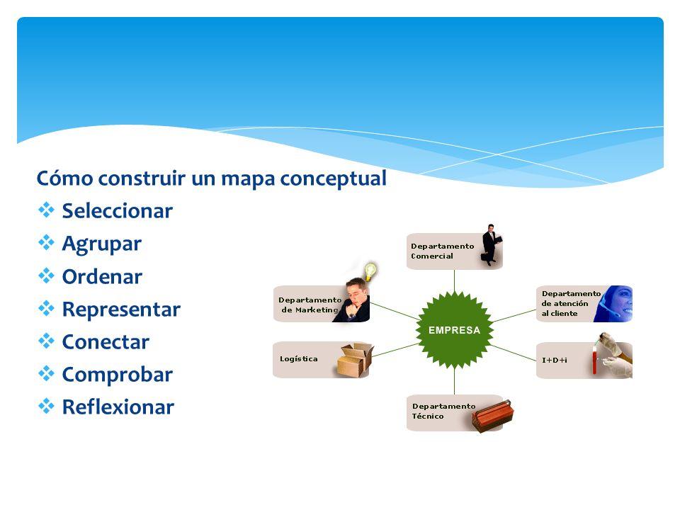 ELEMENTOS DEL MAPA CONCEPTUAL Los conceptos: regularidad en los acontecimientos o en los objetos que se designa a través de un término.