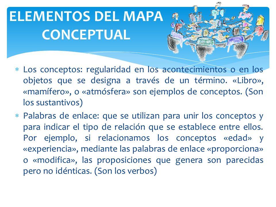 ELEMENTOS DEL MAPA CONCEPTUAL Los conceptos: regularidad en los acontecimientos o en los objetos que se designa a través de un término. «Libro», «mamí