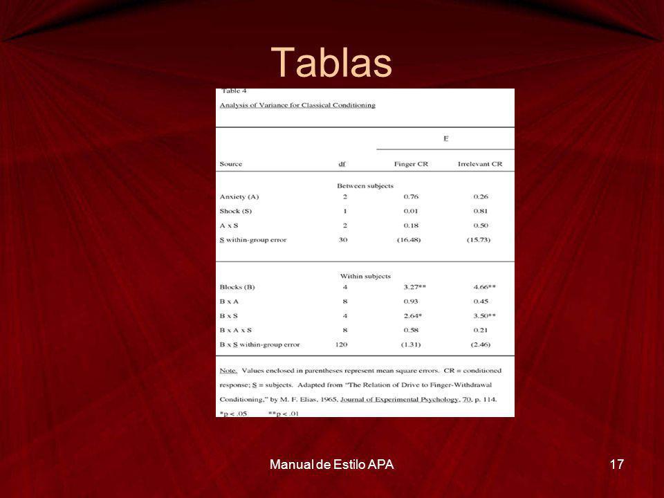 Tablas Manual de Estilo APA17