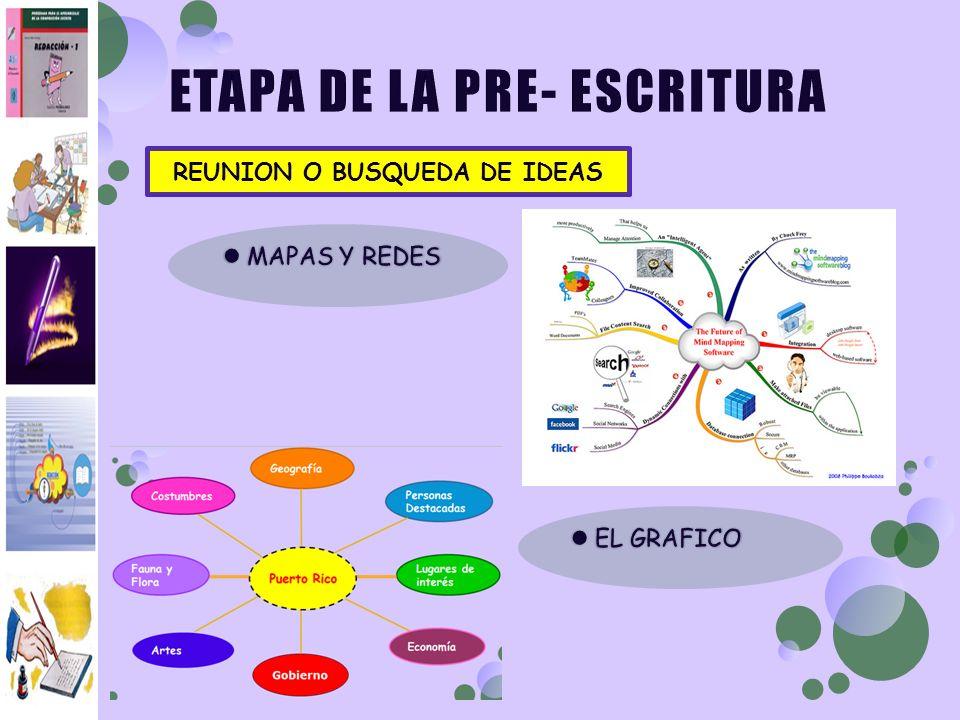 MAPAS Y REDES EL GRAFICO REUNION O BUSQUEDA DE IDEAS